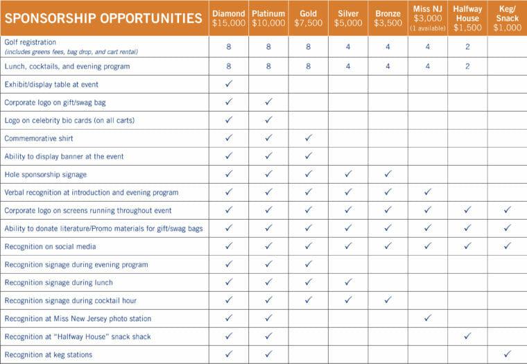 Sponsorship Opportunities Slideshow 2