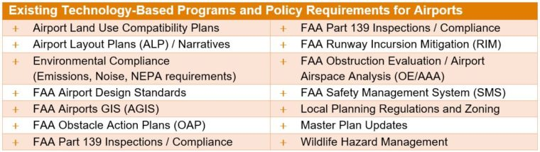 Existing Technology-Based Programs and Policy Requirements for Airport