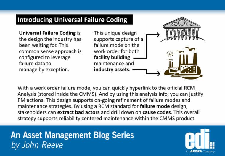 Introducing Universal Failure Codes - Arora Engineers, Inc