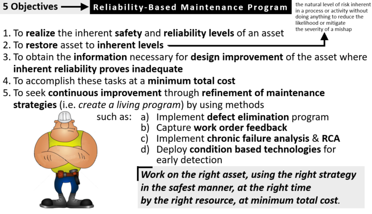 Implementing a Reliability-Based Maintenance Program