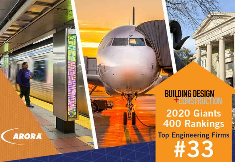 2020 Giant 400 Ranking